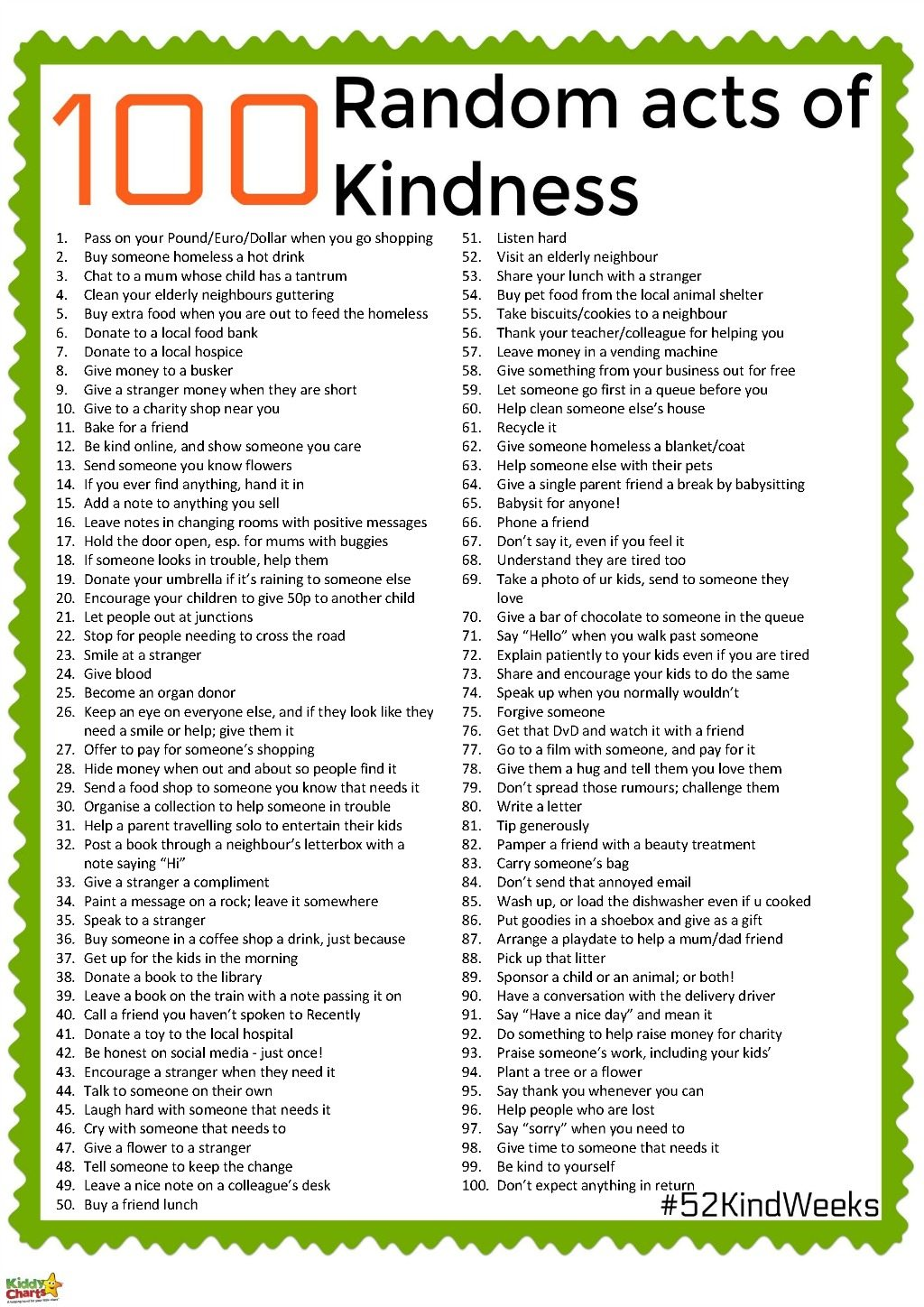 photo relating to Random Act of Kindness Printable identify 100 Random Functions of Kindness