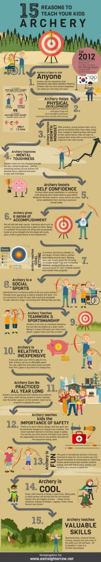 15 reasons to teach your kids archery infographic