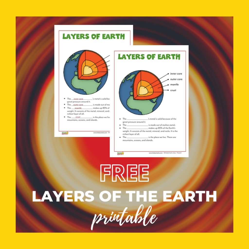 layers of the earth printable