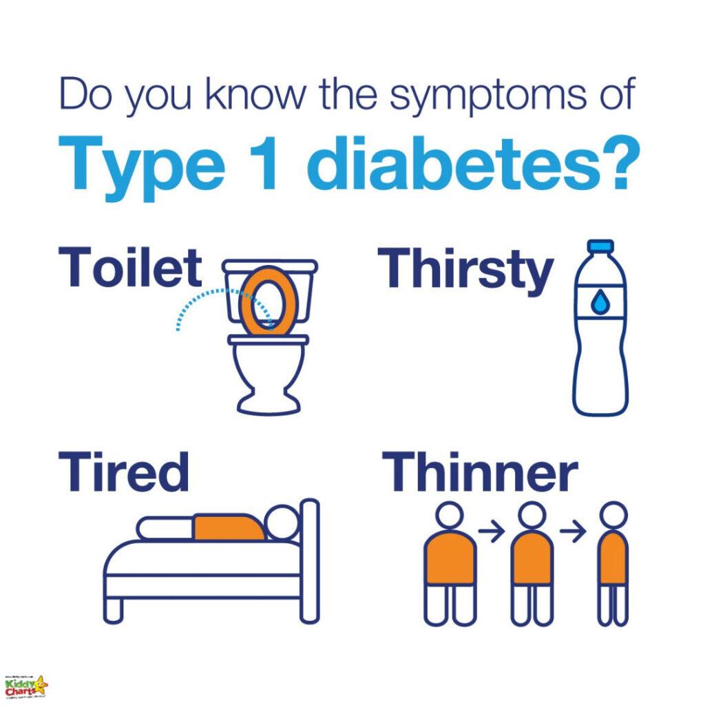 Type 1 Diabetes Kids Guide