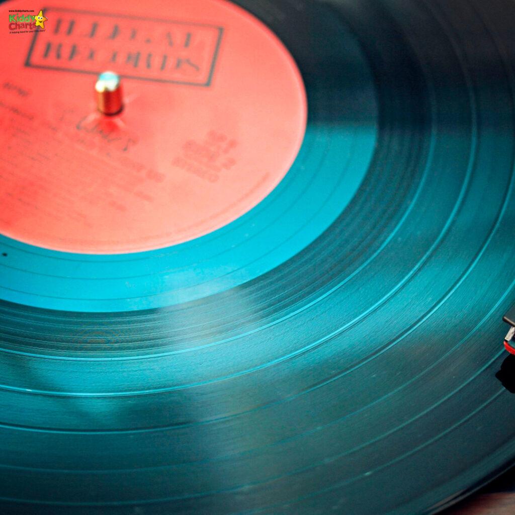 Amazon music free trial