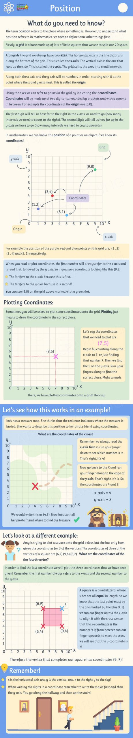 Free maths angles worksheets and summer courses from Atom Learning