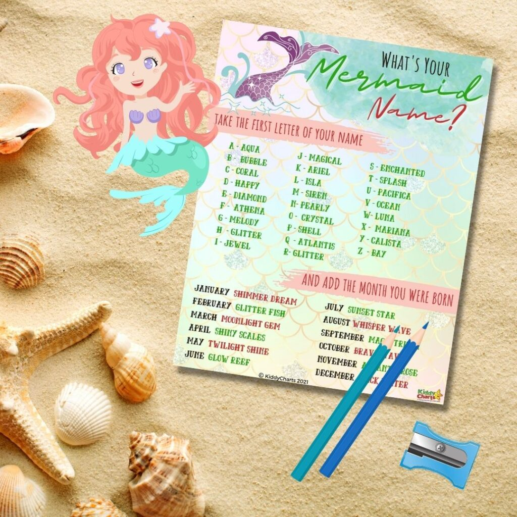 What's your mermaid name by the year you were born