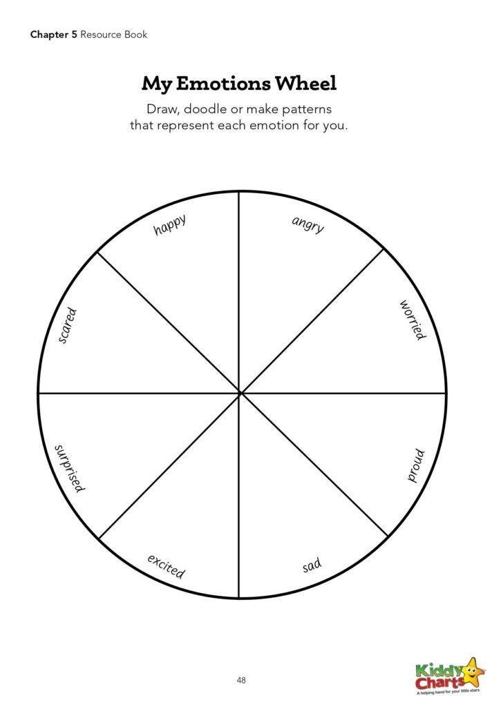 My Emotions Wheel Identify Negative Emotions