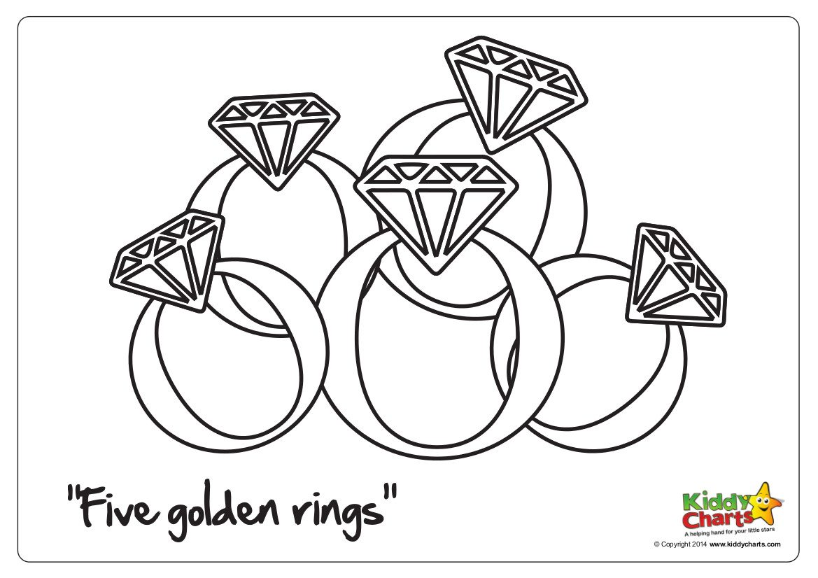 on the 5th day of christmas       five golden rings
