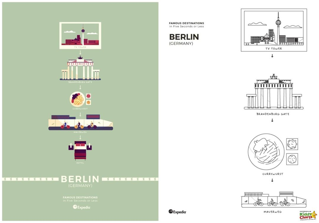 Berlin World Cities Coloring poster