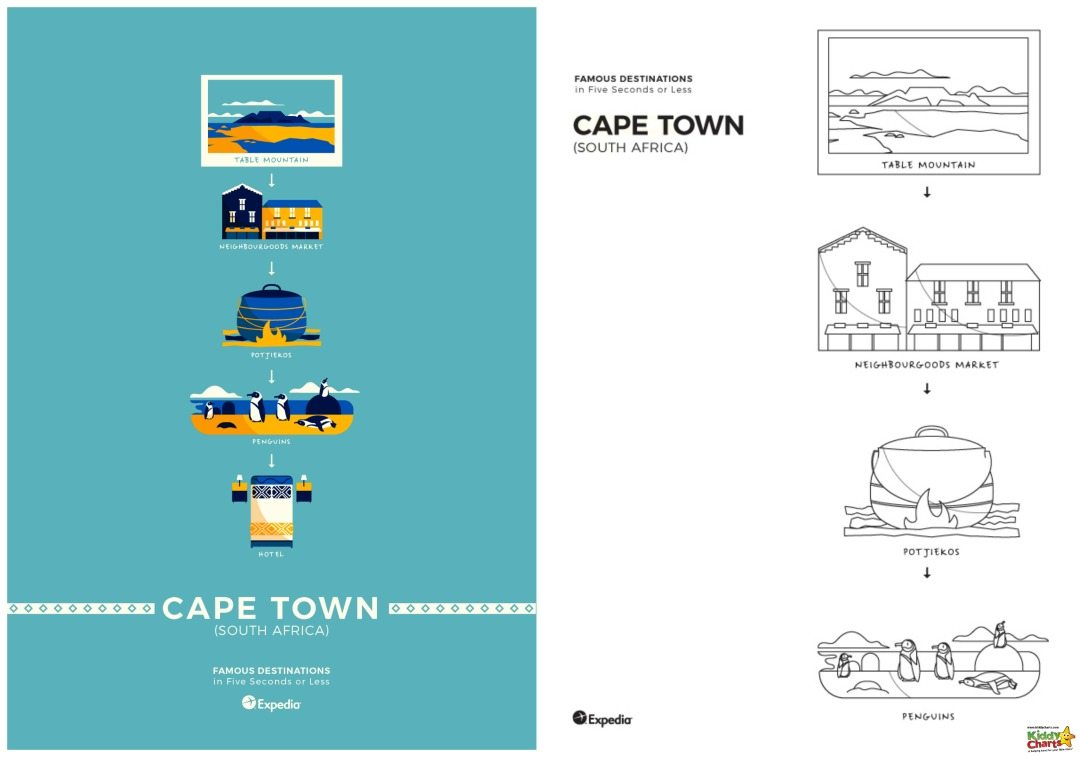 Cape Town World Cities Coloring poster