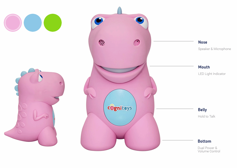 Cognitoys Dino Toy