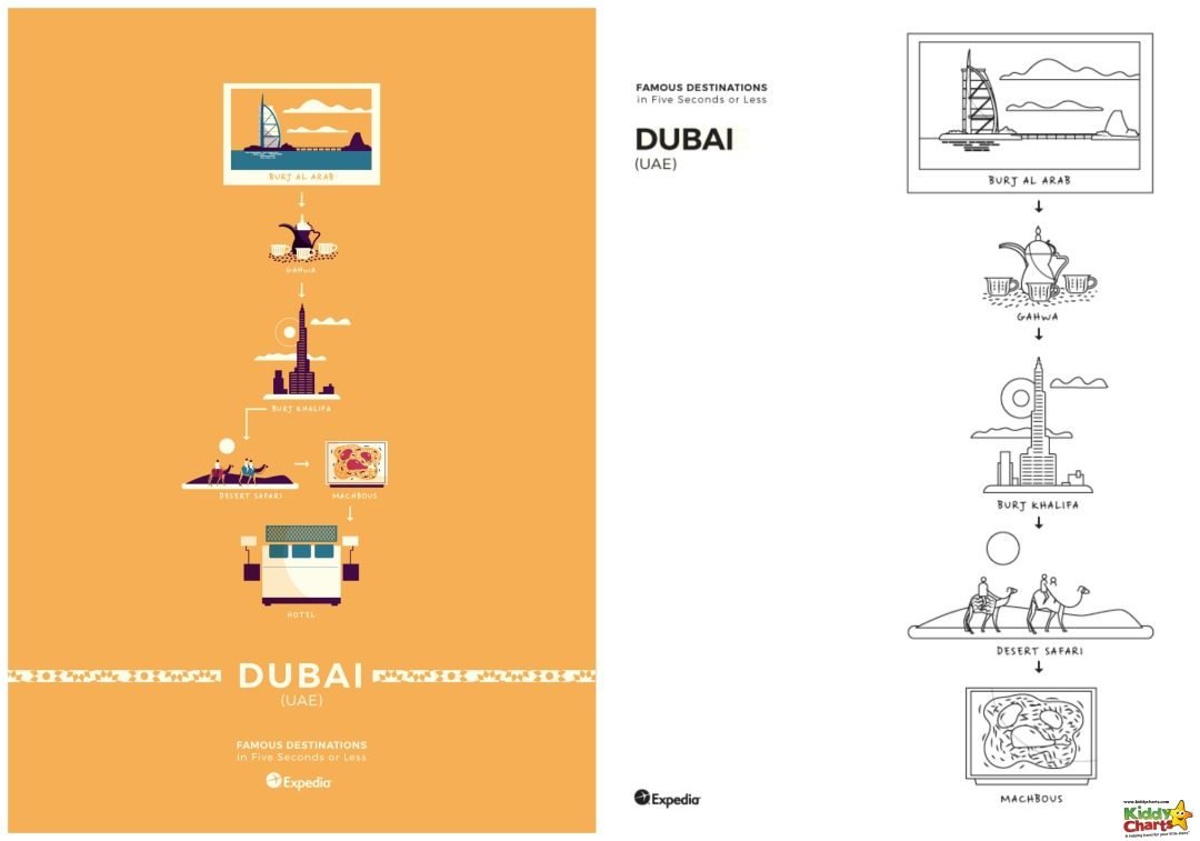 Dubai World Cities Coloring poster
