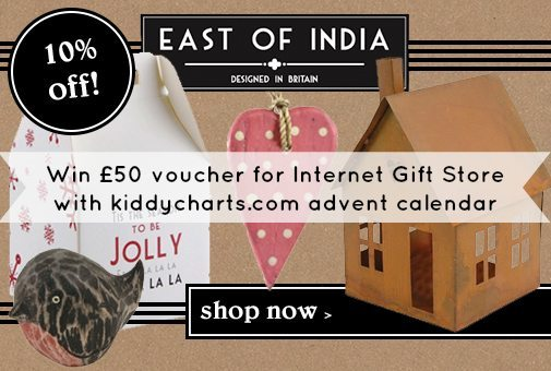Internet Gift Store: Header