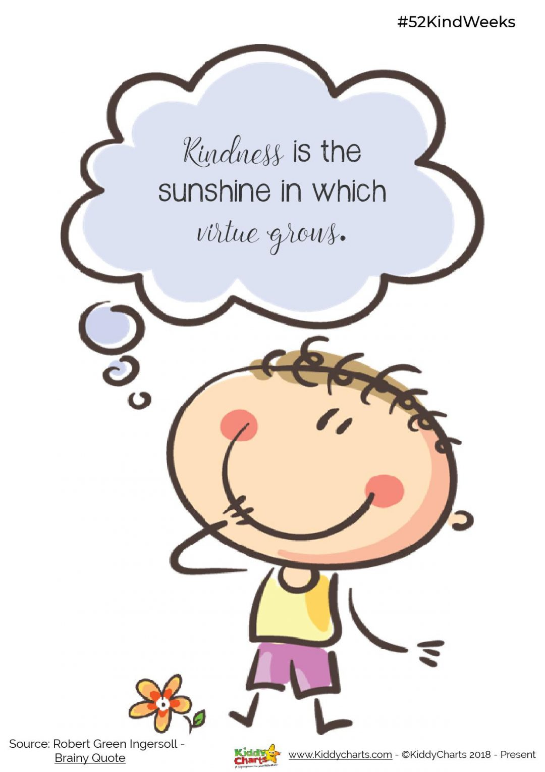 Kindness is the sunshine in which virtue grows - a poster for your kids! #kindness #bekind