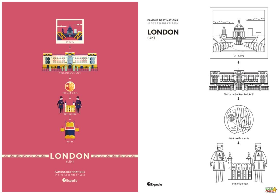 London World Cities Coloring poster