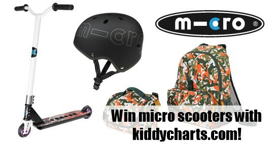 Micro scooters: giveaway