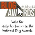 VOTE NOW for us in the National Blog Awards it keep our FREE charts, giveaways and advice coming!