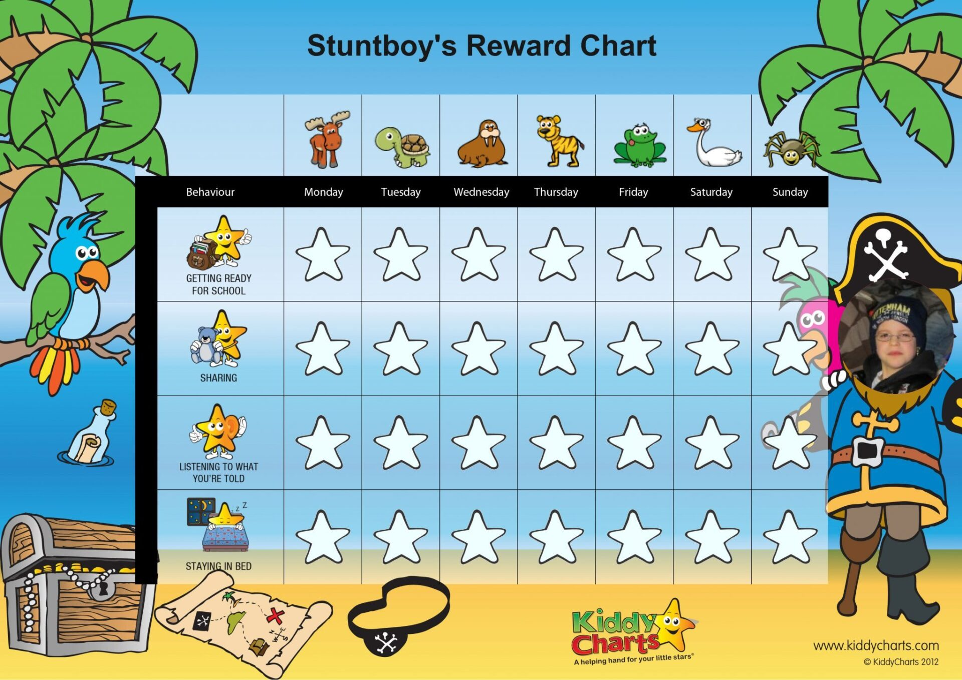 Personalised free rewards charts