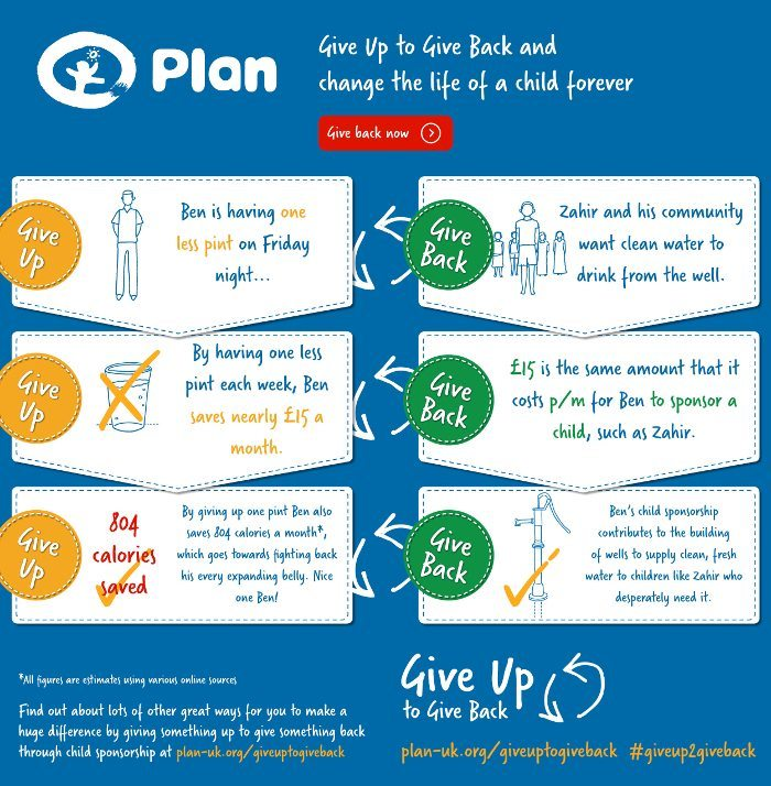 Plan UK GUTGB infographic_v3-1(2)