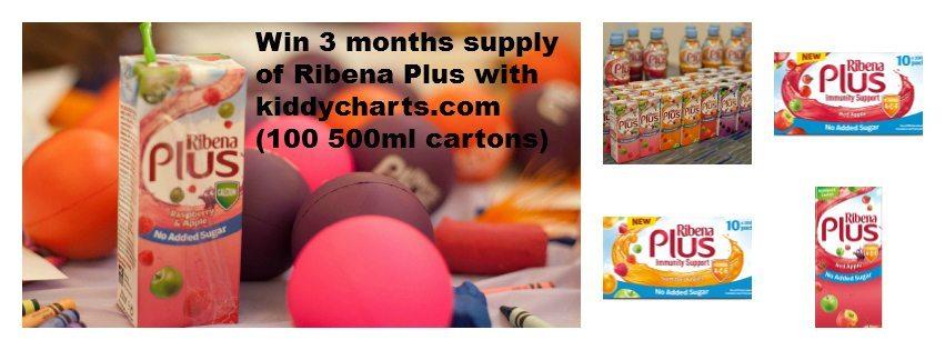 Ribena Plus Giveaway
