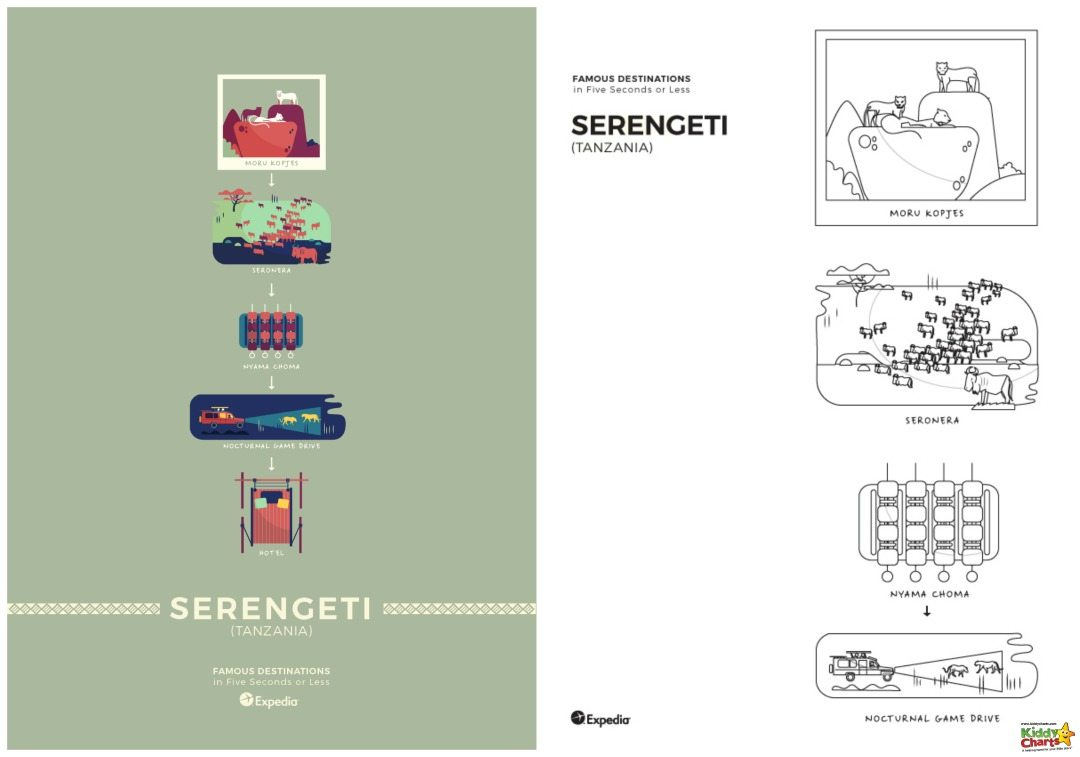 Serengeti World Cities Coloring poster