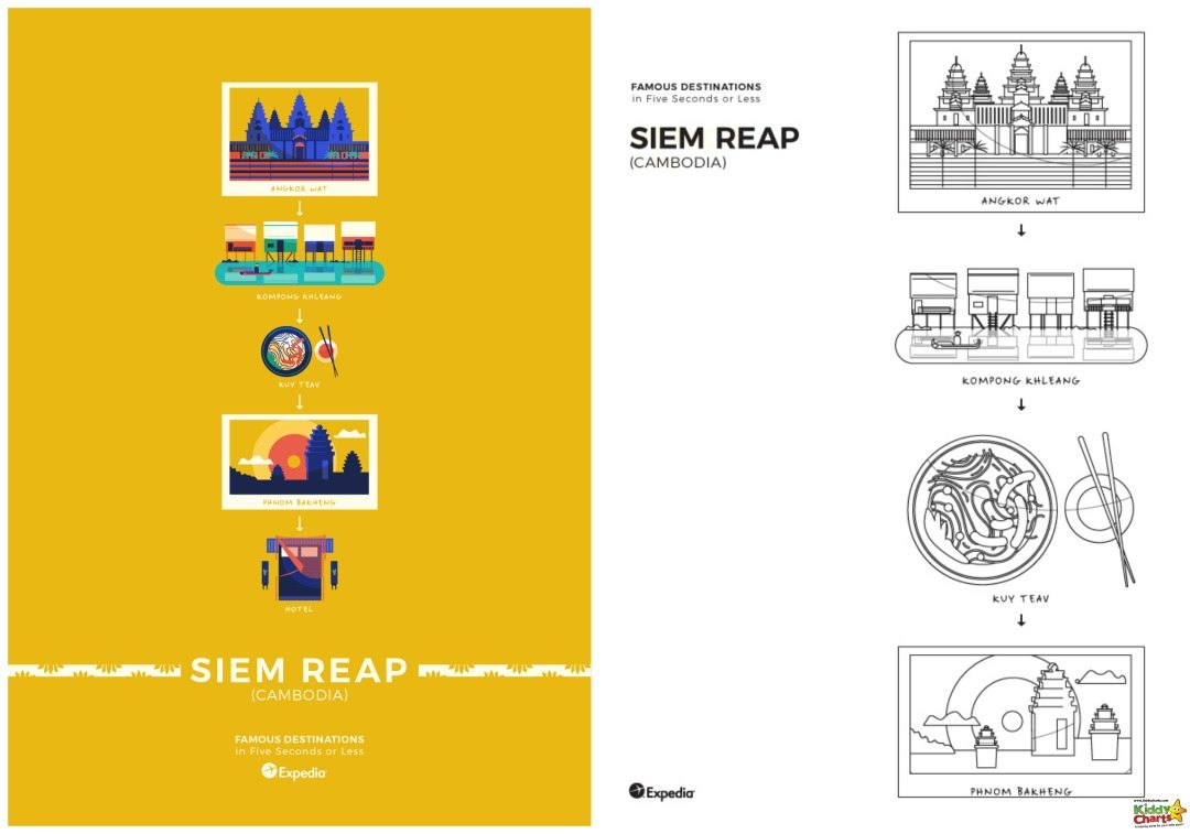 Siem Reap World Cities Coloring poster