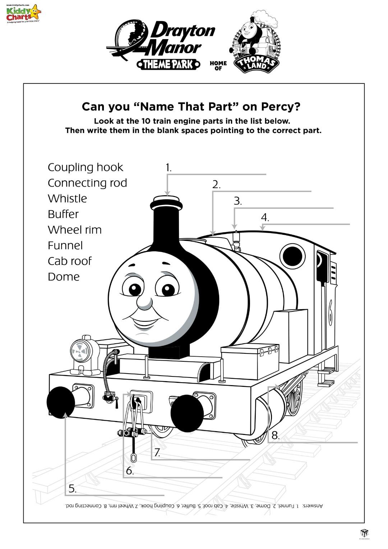 Train Parts Names : Thomas trains names best train