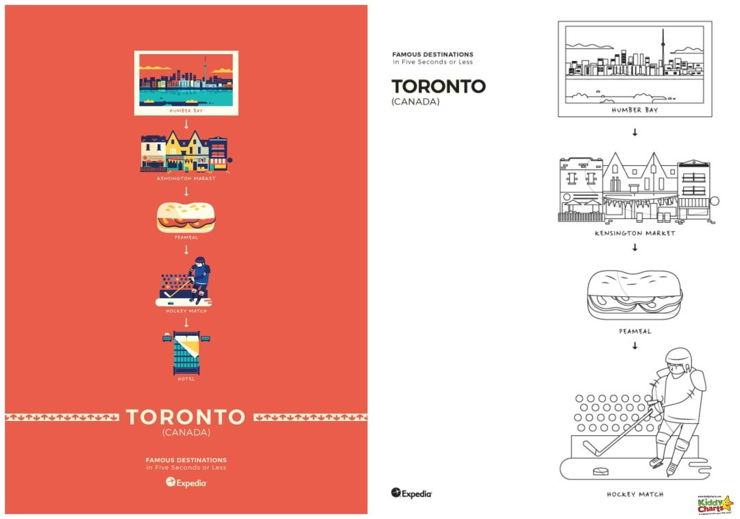 Toronto World Cities Coloring poster