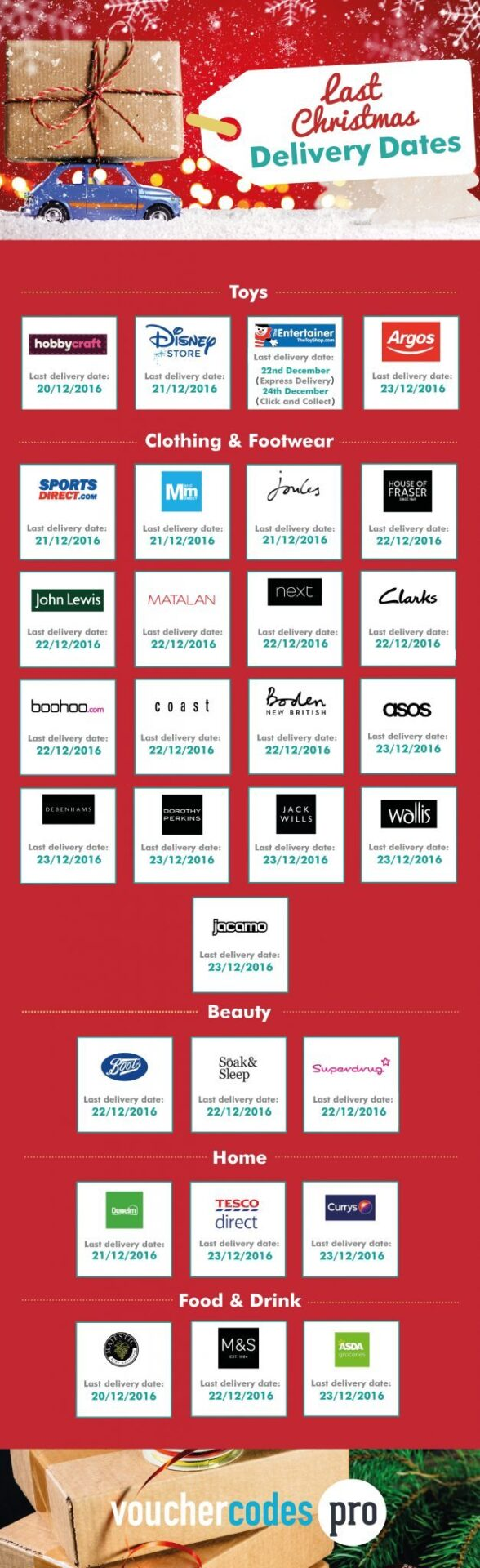 Last order dates in the UK for top retail stores - brilliant work!