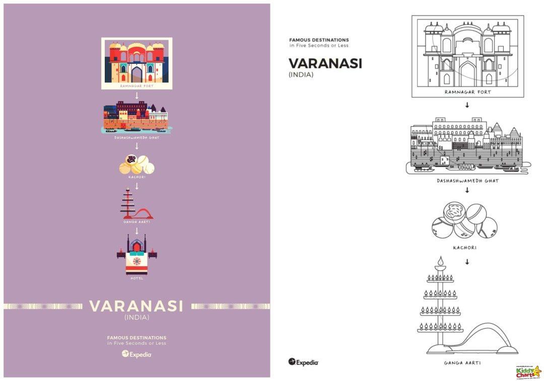 Varanasi World Cities Coloring poster