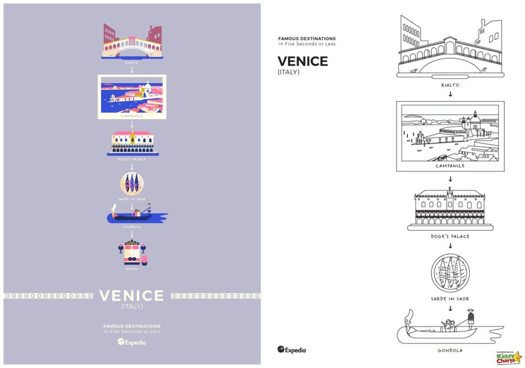 Venice World Cities Coloring poster
