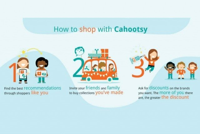 The idea for Cahootsy and Crowdshopping is simple - find someone else that wants what you do, and drive the price down!