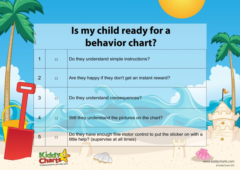 Behavior Charts Checklist