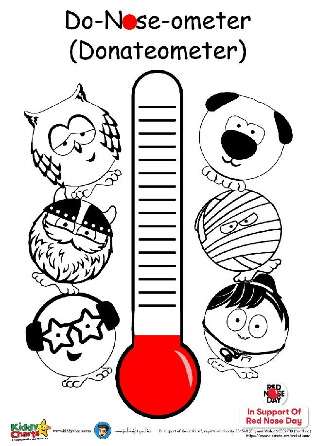 Are you raising money for Red Nose Day? Then here is a do-nose-ometer for you to measure how much you've got!