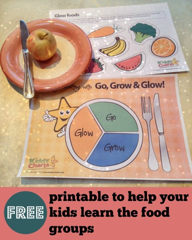Would you like something to help teach the kids the food groups? Well here you go - a Go Grow Glow worksheet, including some cut out shapes to get them using scissors and sorting their foods!