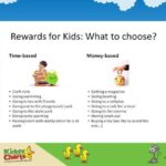 Rewards for kids: Maybe all they want is time?
