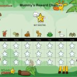 Shouting at children: Mummy reward charts – can they help?