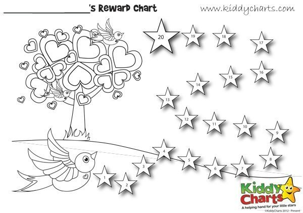Behaviour Chart: Love Birds