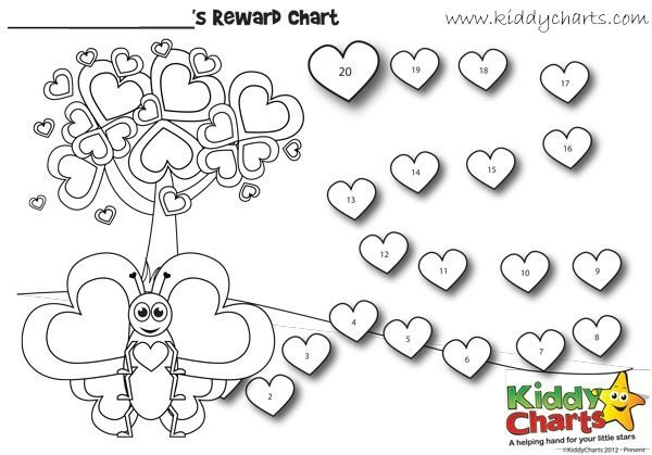Behaviour Chart: Butterfies