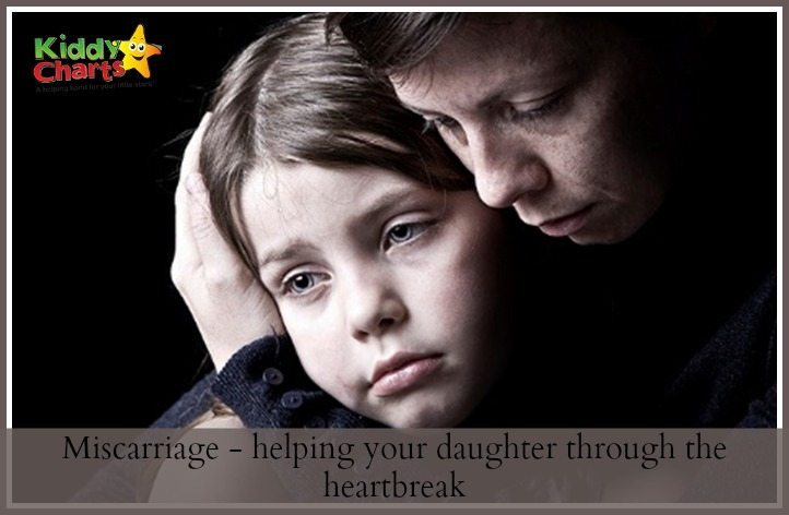 Miscarriage - a mother's personal story