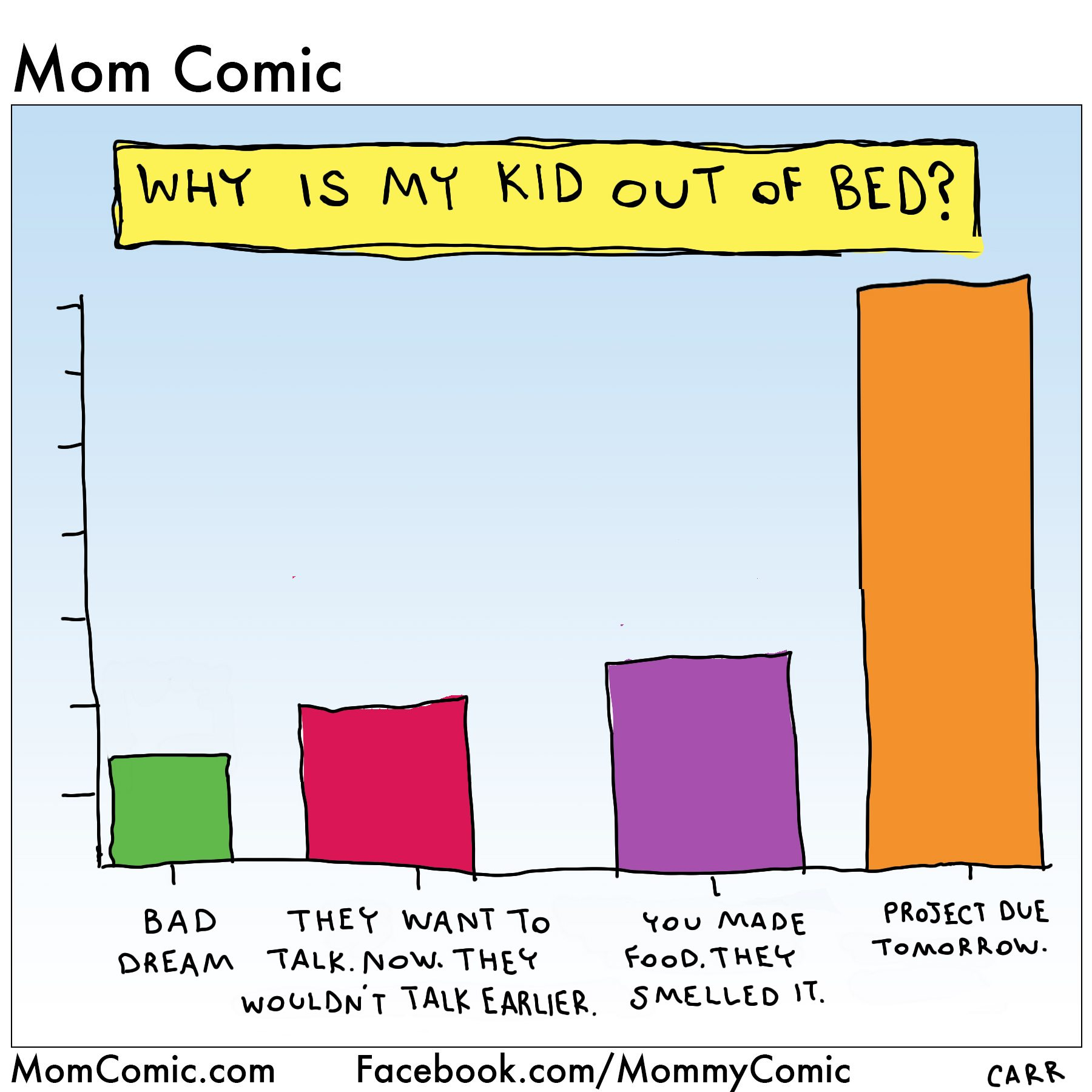 Why you kids are REALLY out of bed - because you really don't need them to be of course! See the blog for more real KiddyCharts.