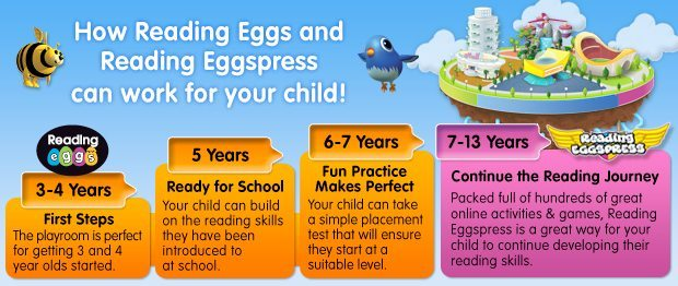 Reading Eggs Giveaway: What age is it for?