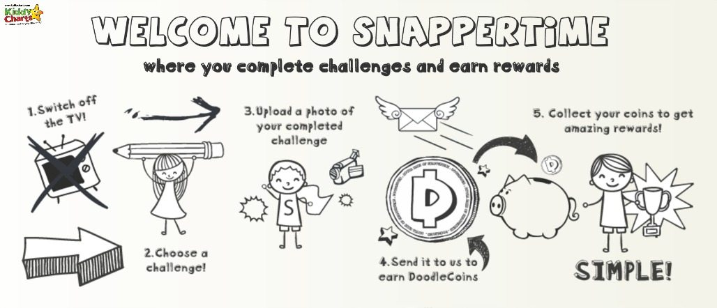 Snappertime offers rewards and real gifts for kids that get off their computers and get stuck into their activities!