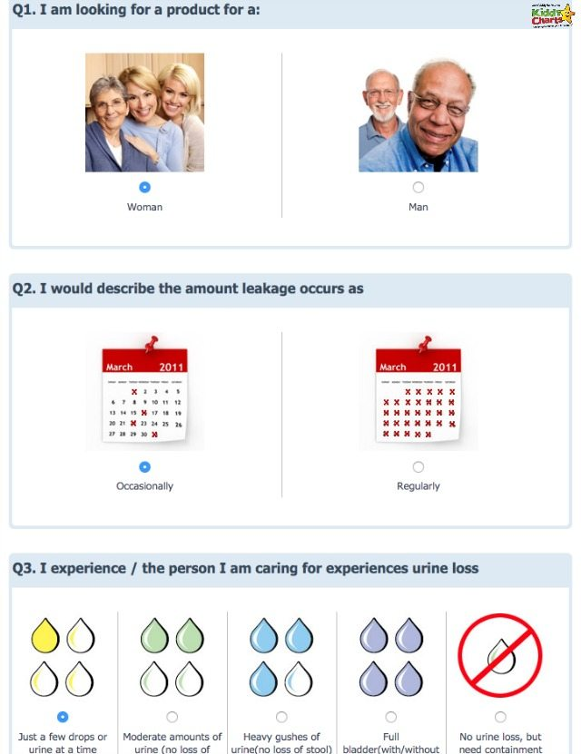 Stress incontinence in pregnancy is more common than you think; it is also something that occurs after pregnancy too. Hartmann Direct have a great tool to help choose the stress incontinence product that is right for you...