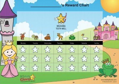 Wonderful FREE reward chart for kids to help them to brush their teel well - this is for anyone who likes princesses, and if you register for the site you can choose a theme and put names and photos on the charts too!