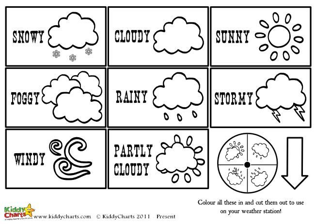 Printable Weather Card