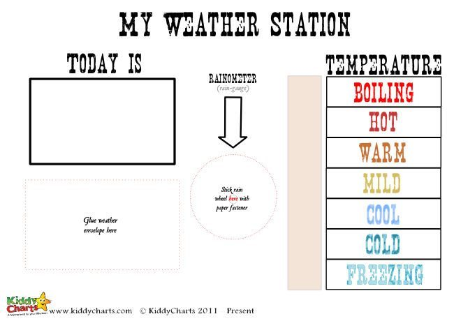 This is a photo of Punchy Printable Weather Charts